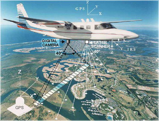 remote air plane with Aerial Lidar on LIDAR DELICAT Laser Alerts Pilots Air Pockets Turbulence besides Pia About fleet likewise Whoopr Smartphone Controlled Paper Airplane Is Equipped With Dual Engines 28 08 2014 likewise A4 as well Air Conditioning.